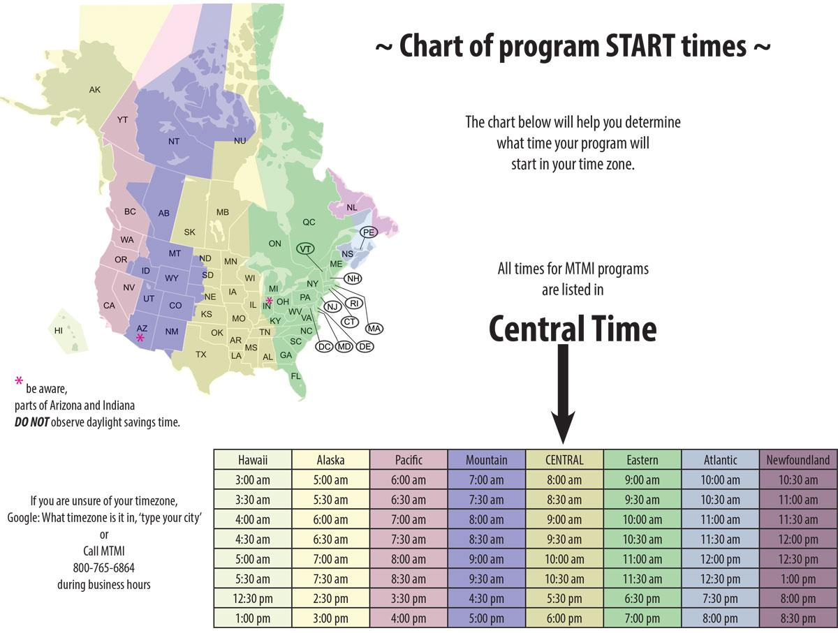 Time Zone Conversions